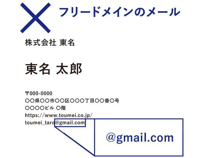 フリードメインのメール